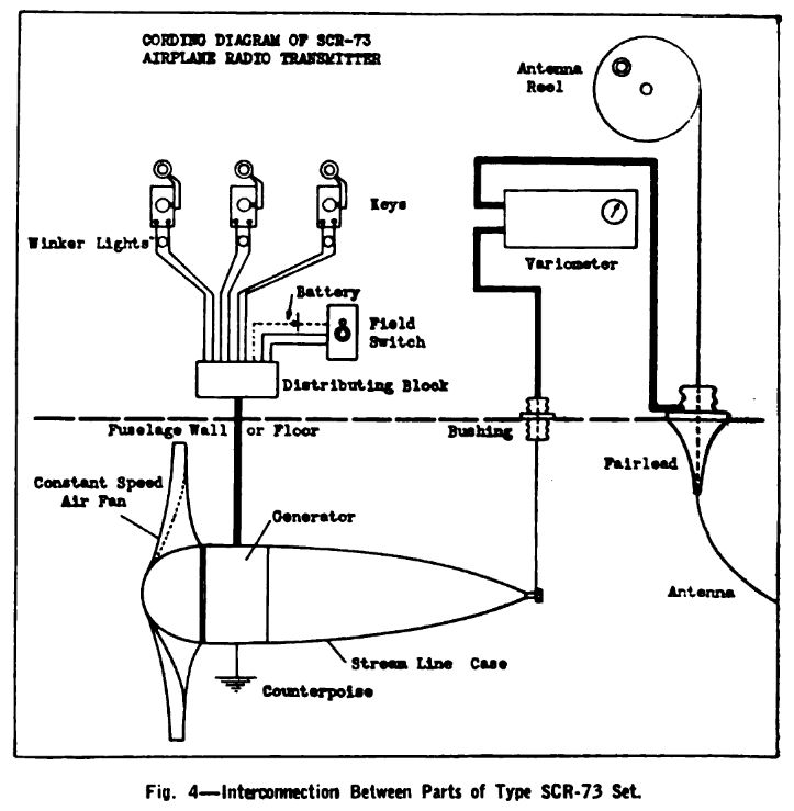 Wiring Diagram Telegraph Key | Wiring Schematic Diagram ... on
